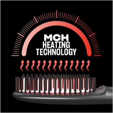 BeKind Anion hair straightener brush featuring newest MCH heating technology